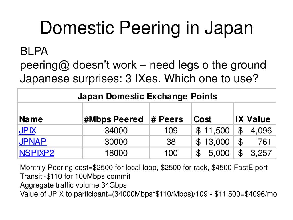 Domestic Peering in Japan