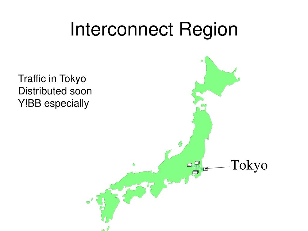 Interconnect Region