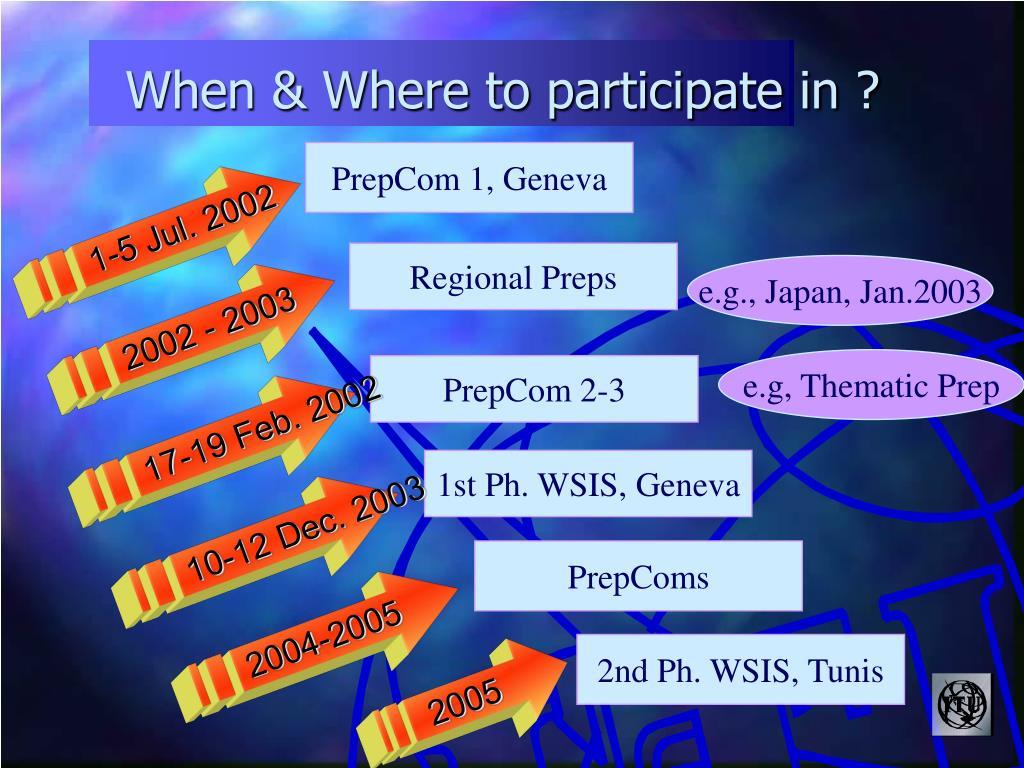 When & Where to participate in ?