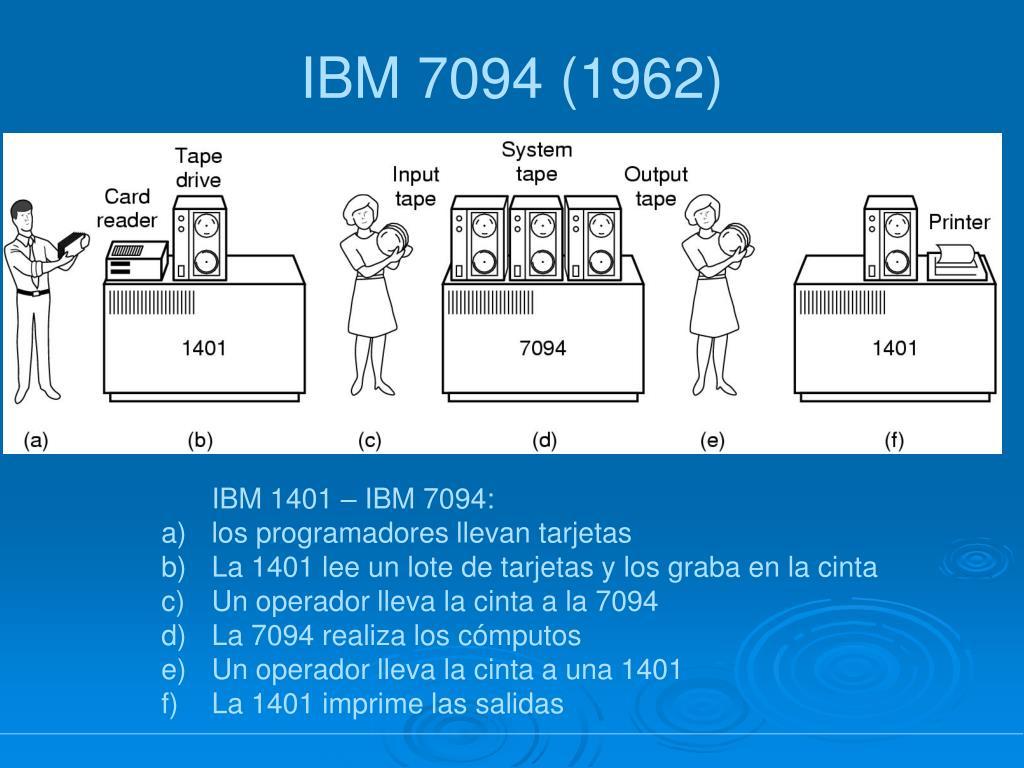 IBM 7094 (1962)
