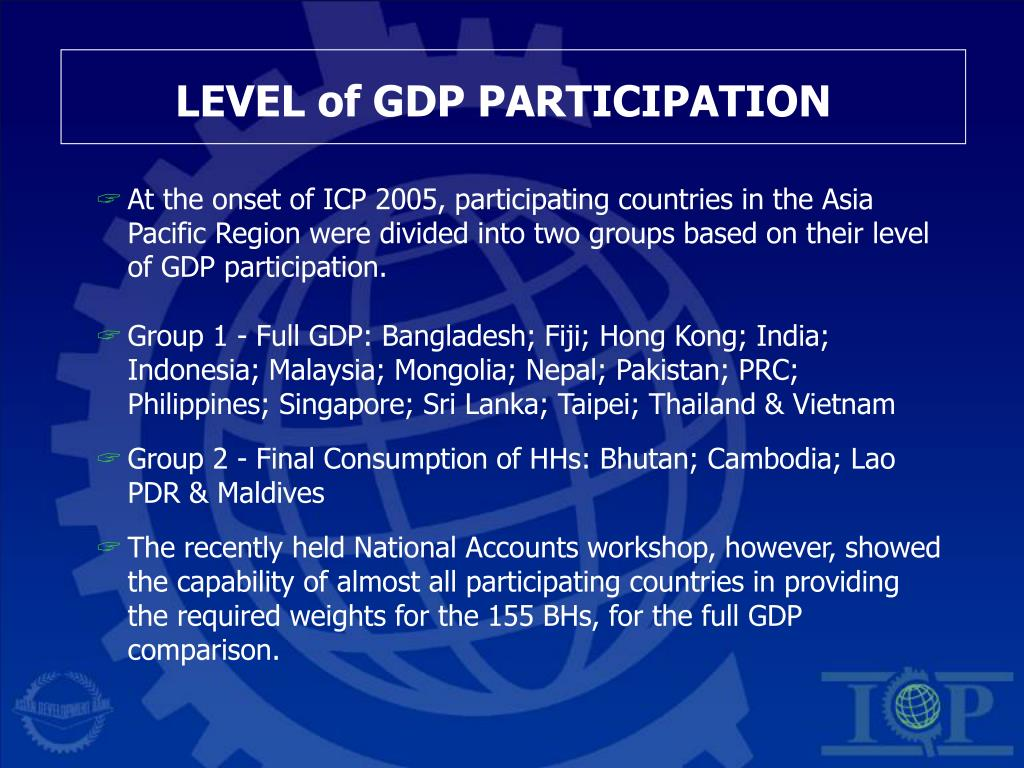 LEVEL of GDP PARTICIPATION