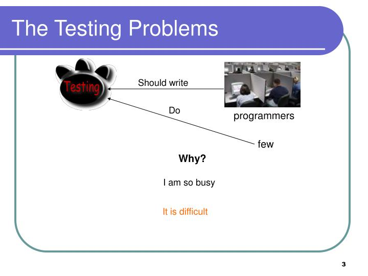 The testing problems