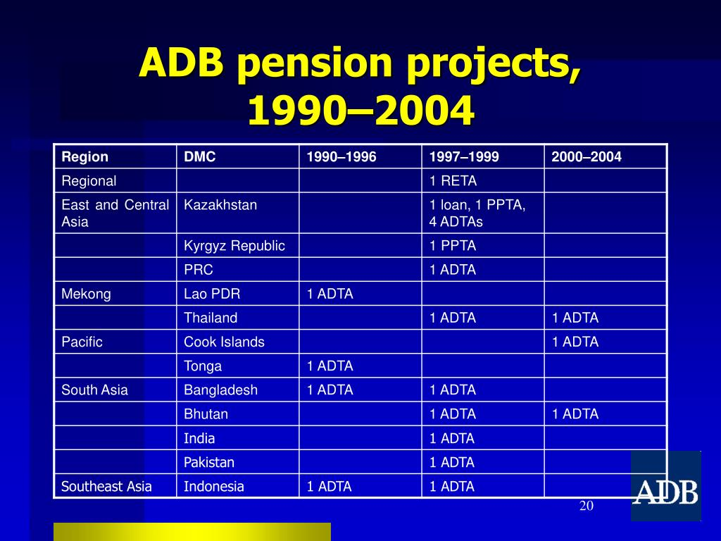 ADB pension projects,