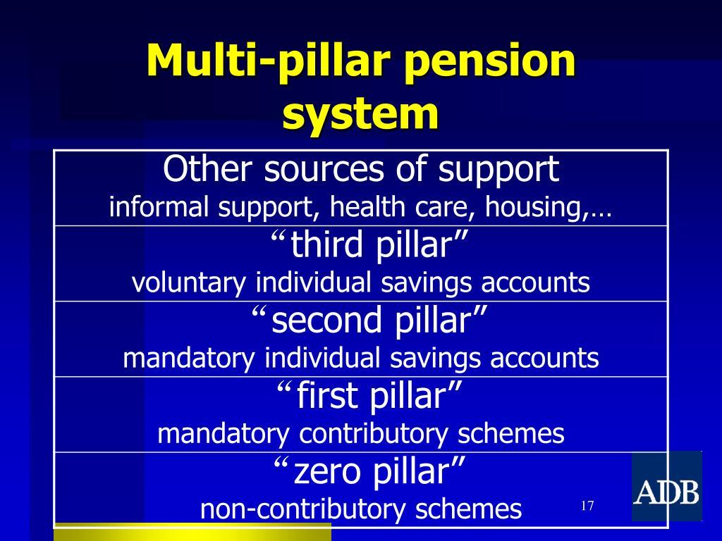 Multi-pillar pension system