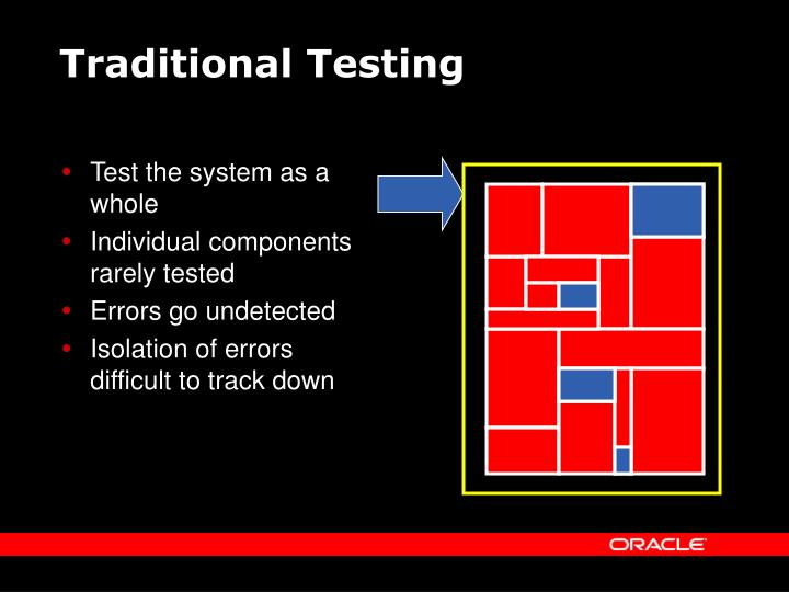 Traditional Testing