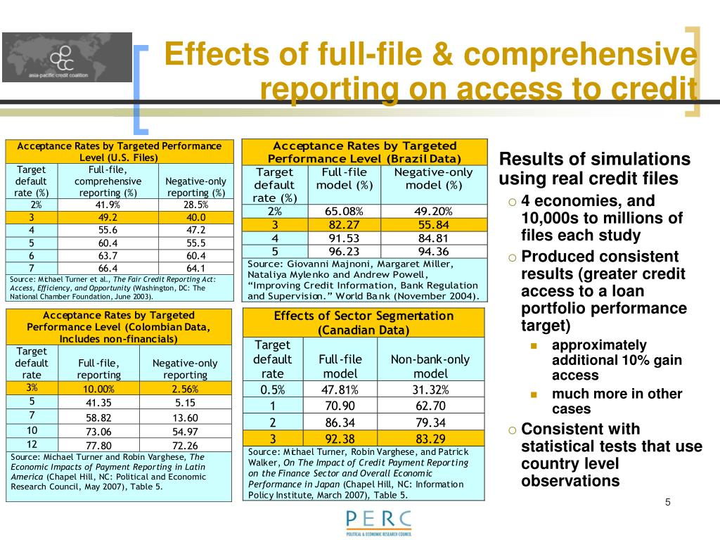 Effects of full-file & comprehensive