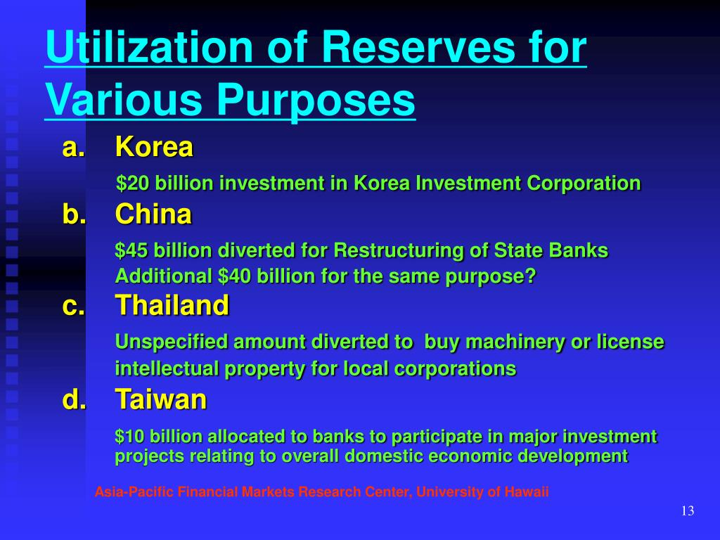 Utilization of Reserves for Various Purposes