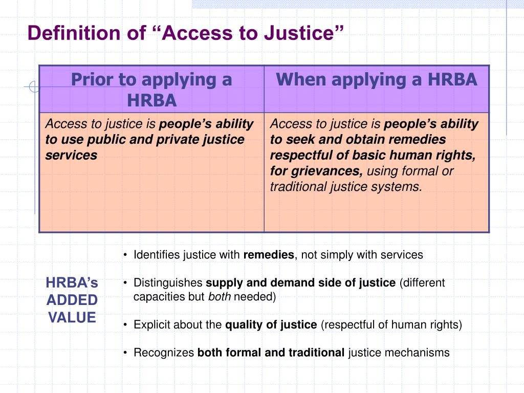 "Definition of ""Access to Justice"