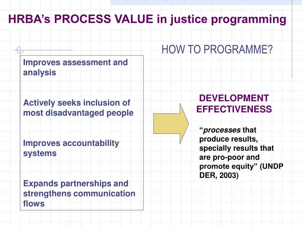 HRBA's PROCESS VALUE in justice programming