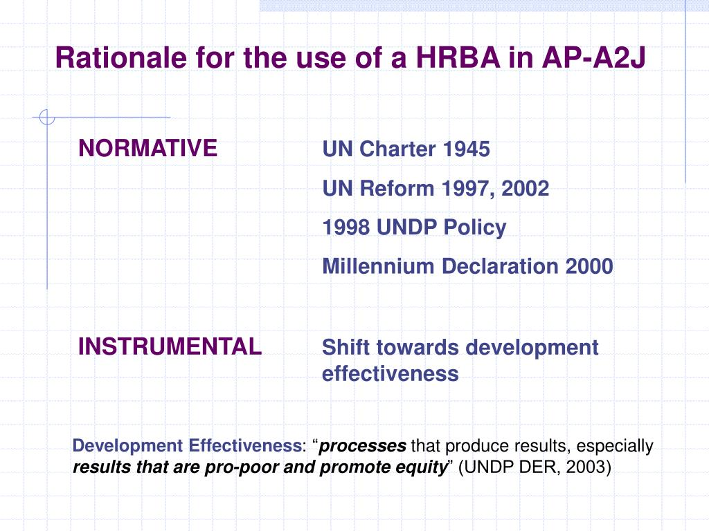 Rationale for the use of a HRBA in AP-A2J
