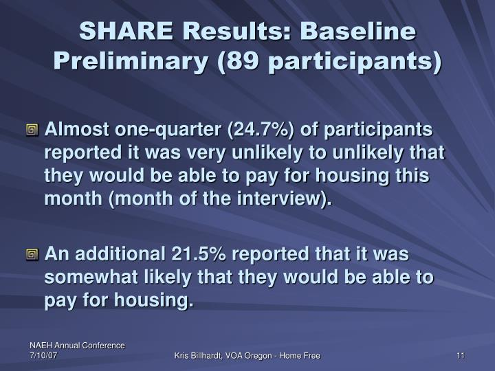 SHARE Results: Baseline Preliminary (89 participants)