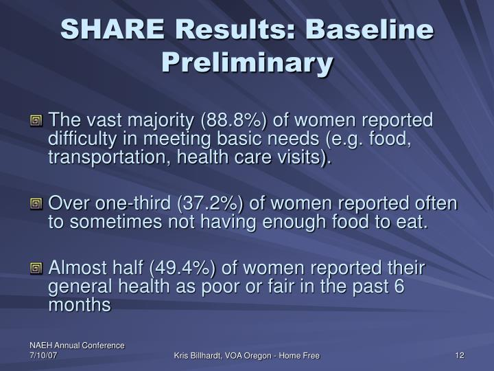 SHARE Results: Baseline Preliminary