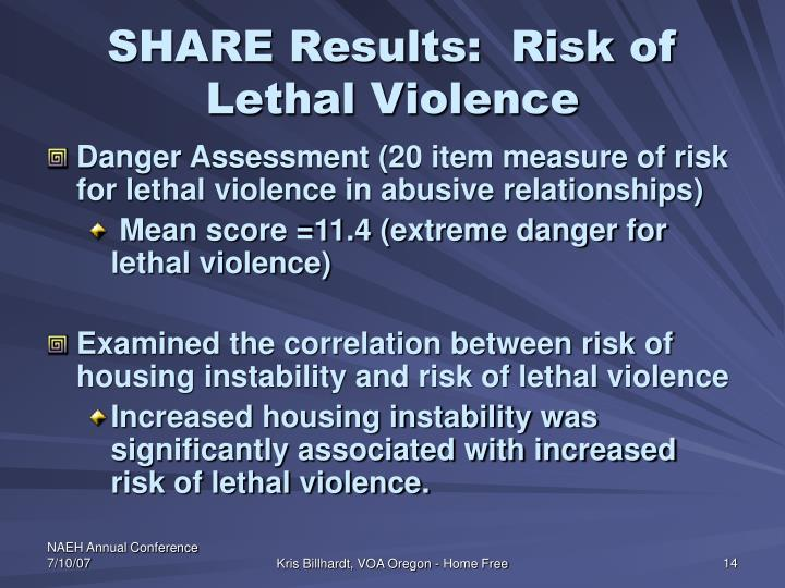 SHARE Results:  Risk of Lethal Violence