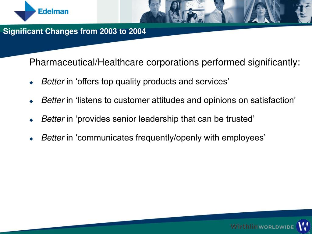 Pharmaceutical/Healthcare corporations performed significantly:
