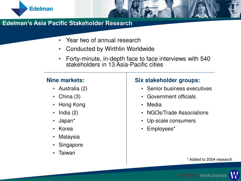 Six stakeholder groups: