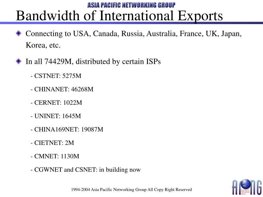 Bandwidth of International Exports
