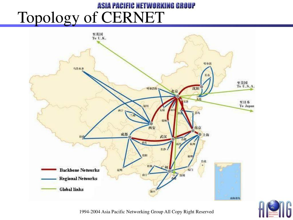 Topology of CERNET