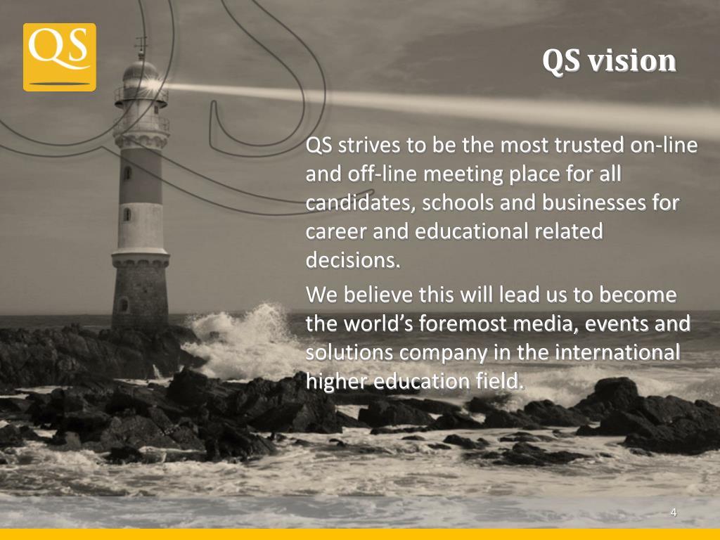 QS vision
