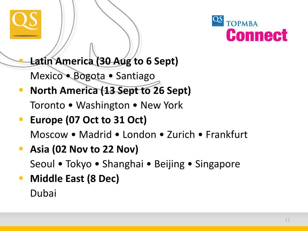Latin America (30 Aug to 6 Sept)