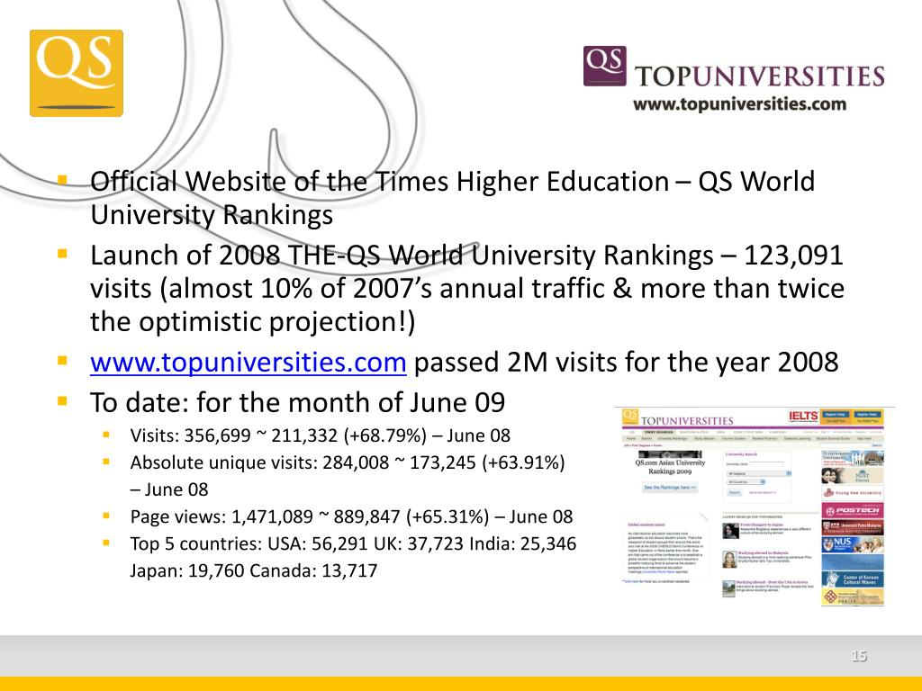 Official Website of the Times Higher Education – QS World University Rankings