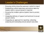 leader s challenges