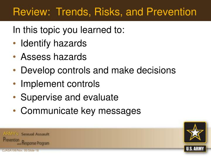 Review:  Trends, Risks, and Prevention