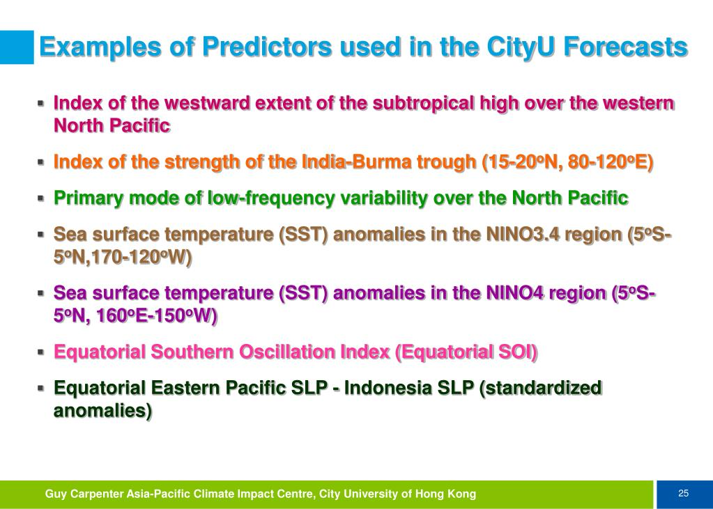 Examples of Predictors used in the CityU Forecasts