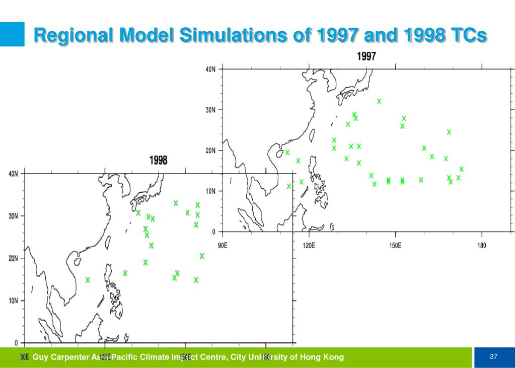 Regional Model Simulations of 1997 and 1998 TCs