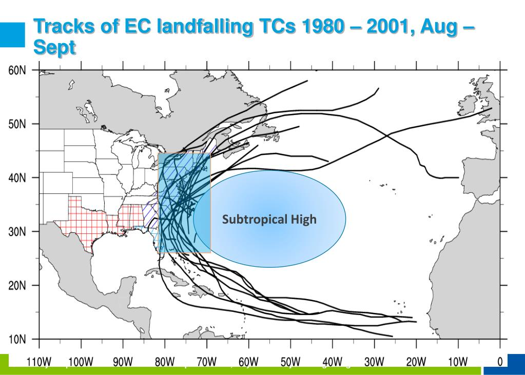 Tracks of EC landfalling TCs 1980 – 2001, Aug – Sept