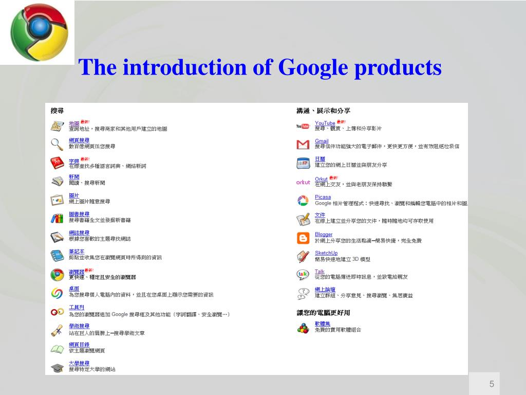 The introduction of Google products