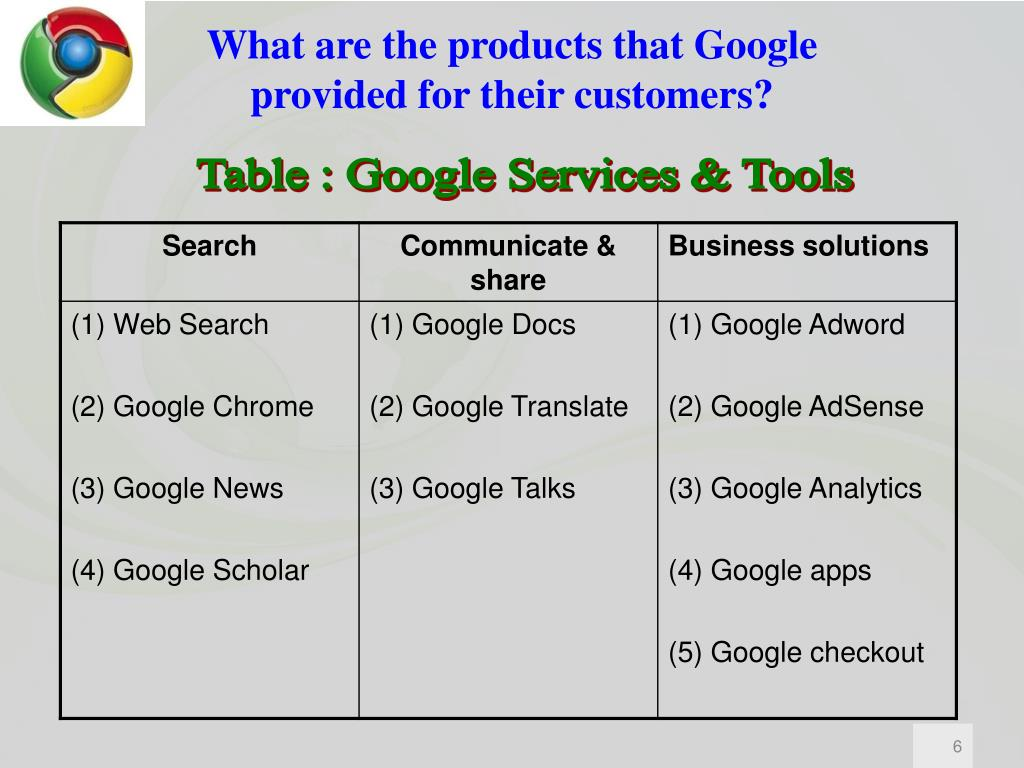 What are the products that Google
