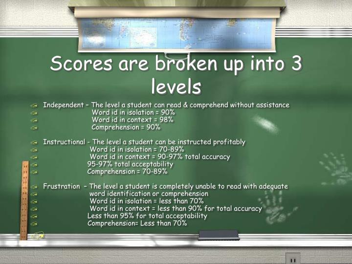 Scores are broken up into 3 levels
