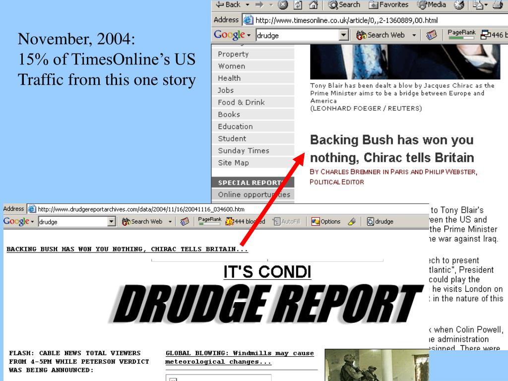 November, 2004: