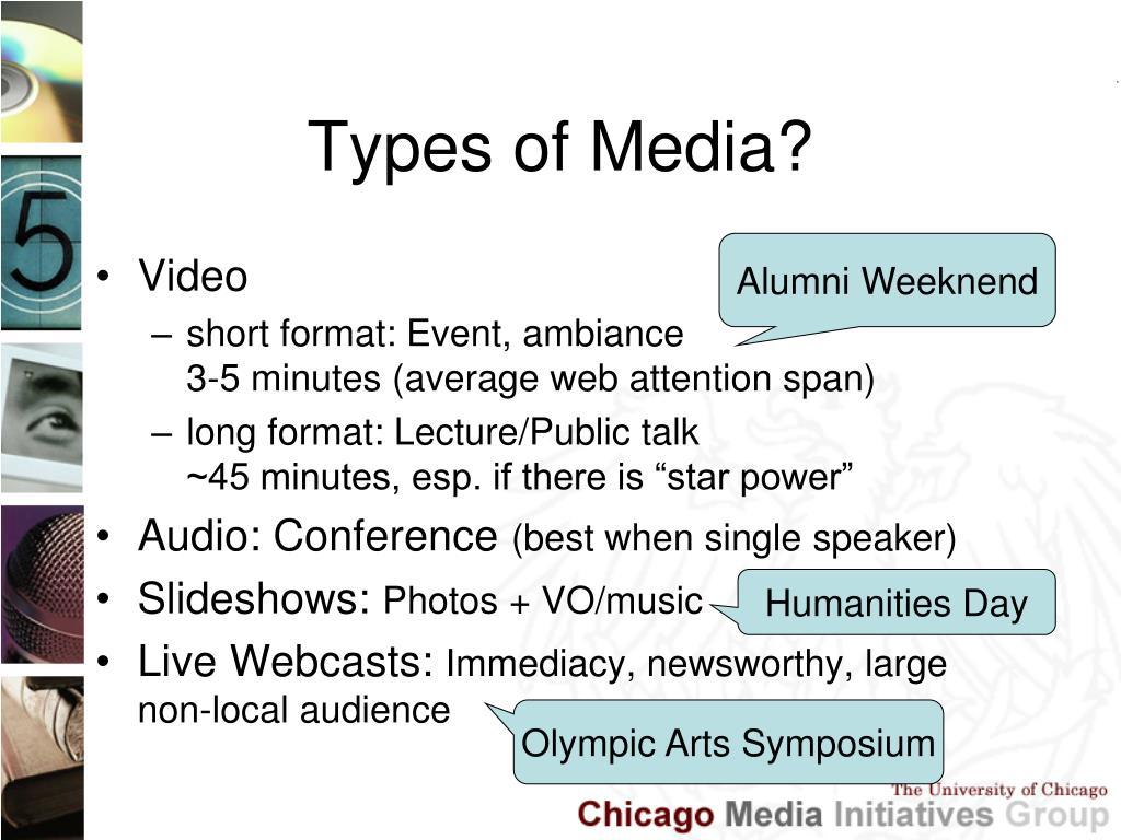 Types of Media?