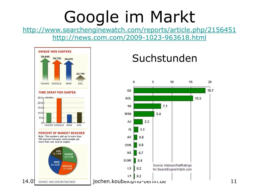 Google im Markt