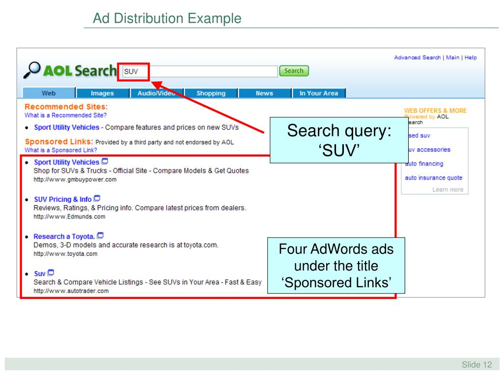 Ad Distribution Example