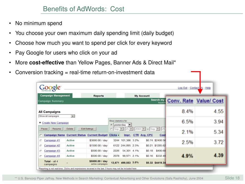 Benefits of AdWords:  Cost