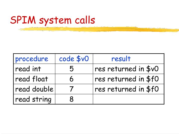 SPIM system calls