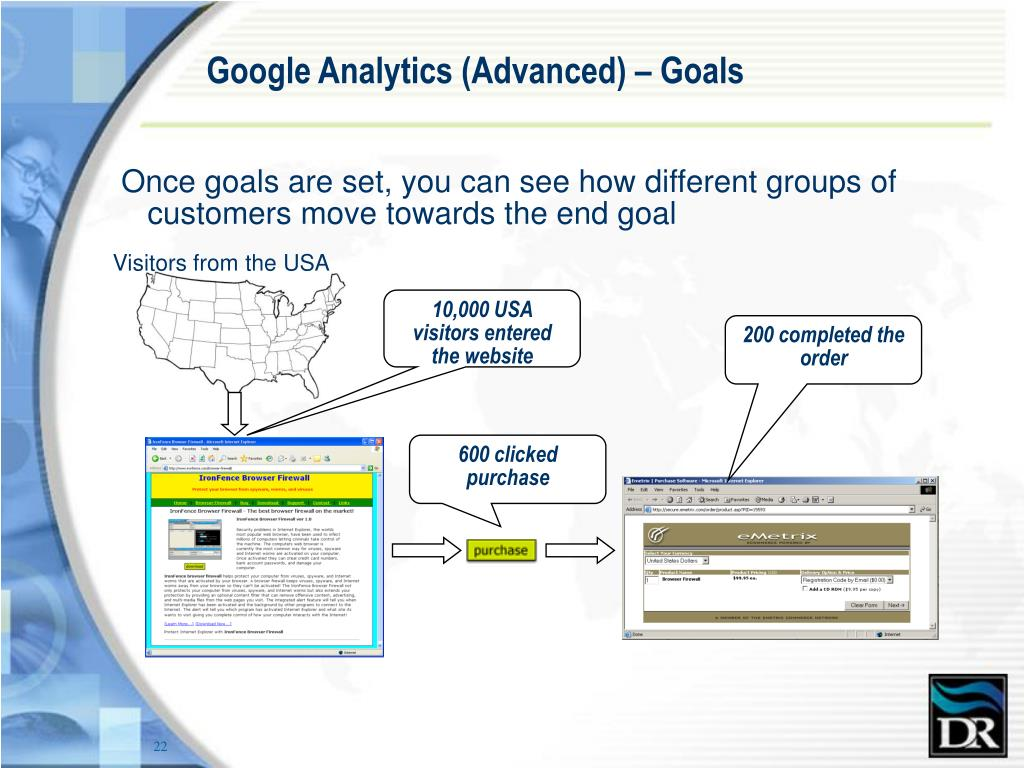 Google Analytics (Advanced) – Goals