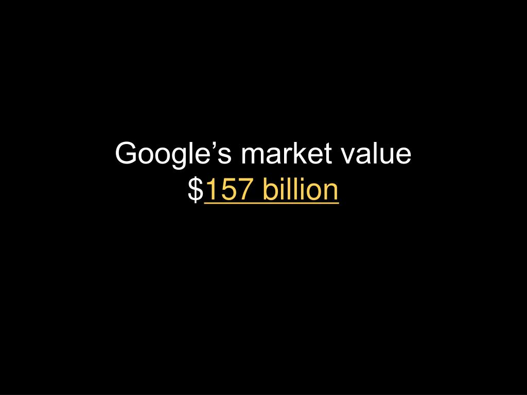 Google's market value