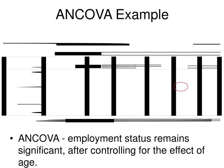 ANCOVA Example
