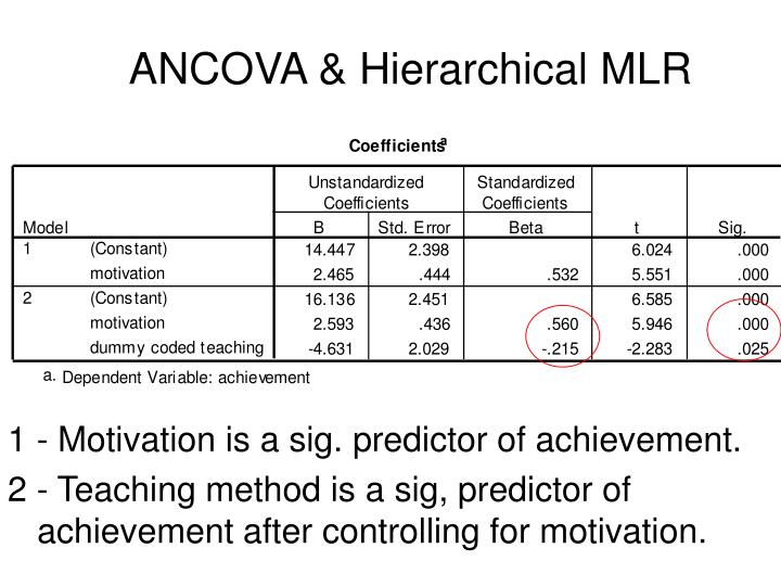 ANCOVA & Hierarchical MLR