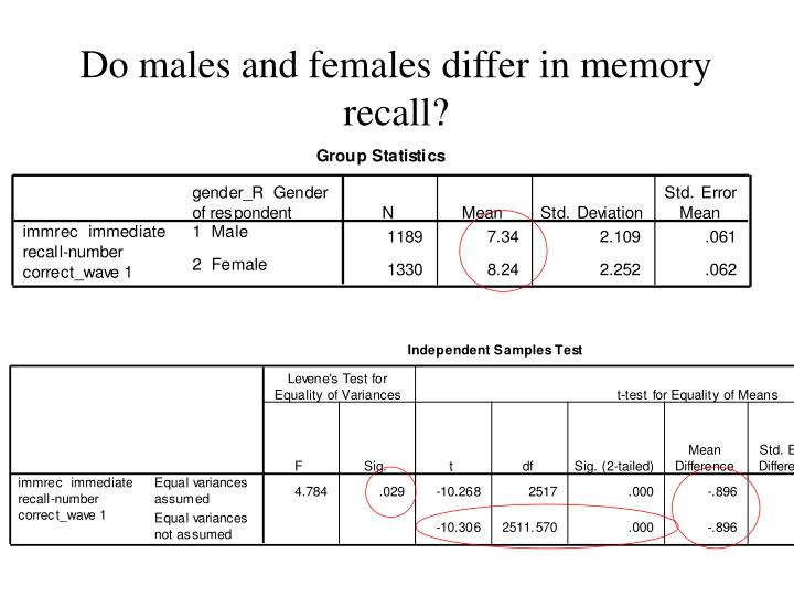 Do males and females differ in memory recall?
