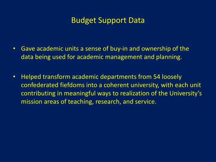 Budget Support Data