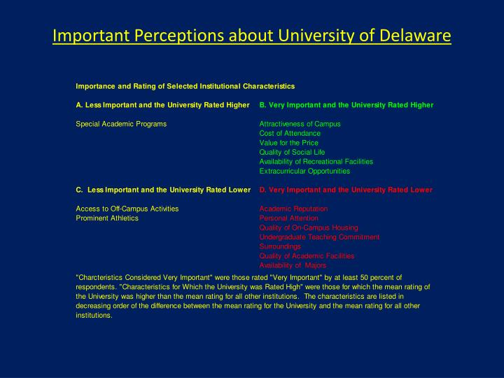 Important Perceptions about University of Delaware