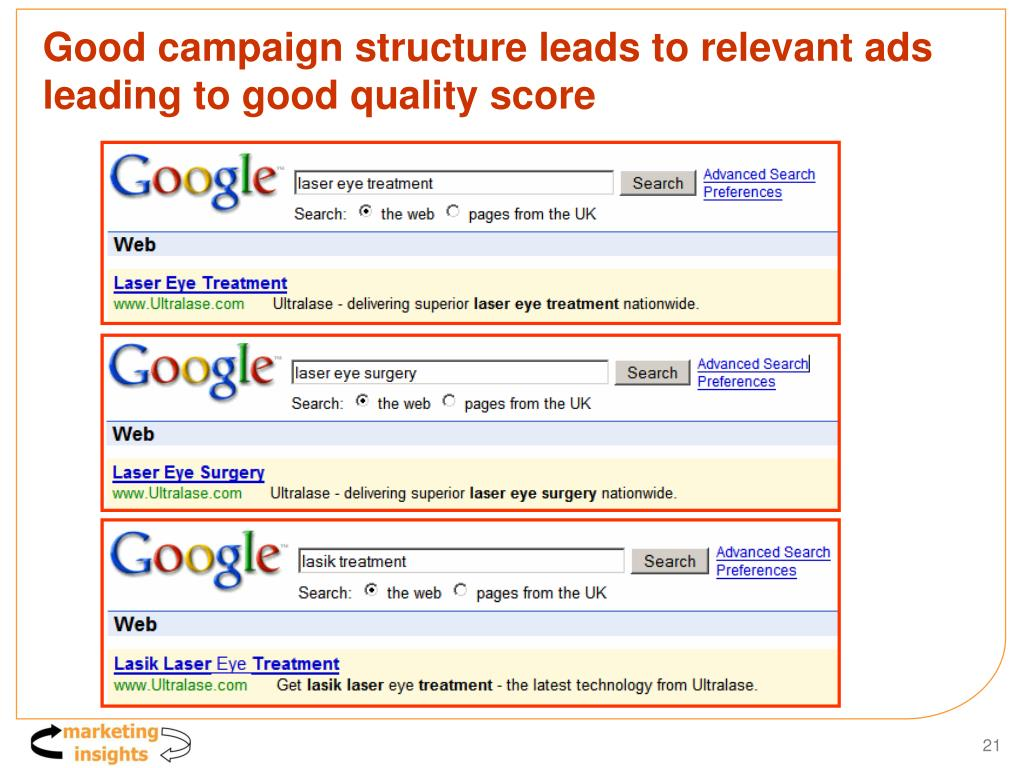 Good campaign structure leads to relevant ads leading to good quality score