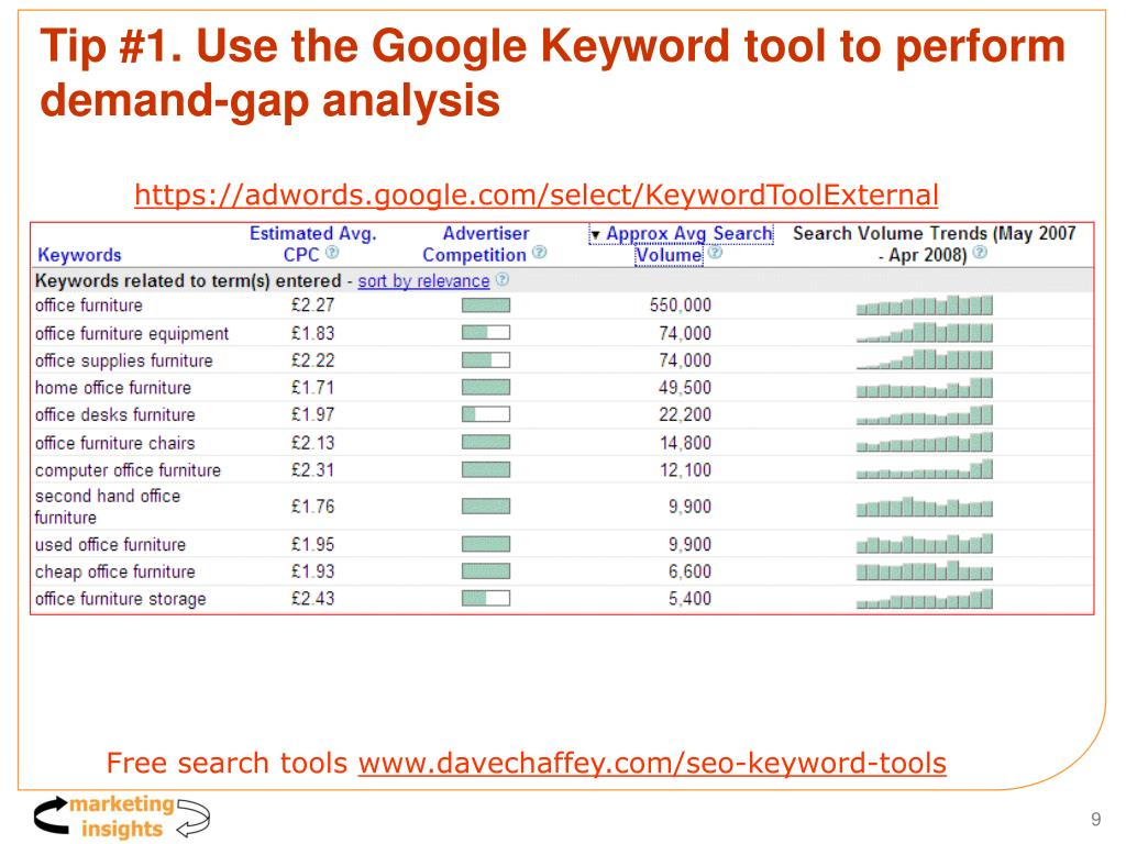 Tip #1. Use the Google Keyword tool to perform