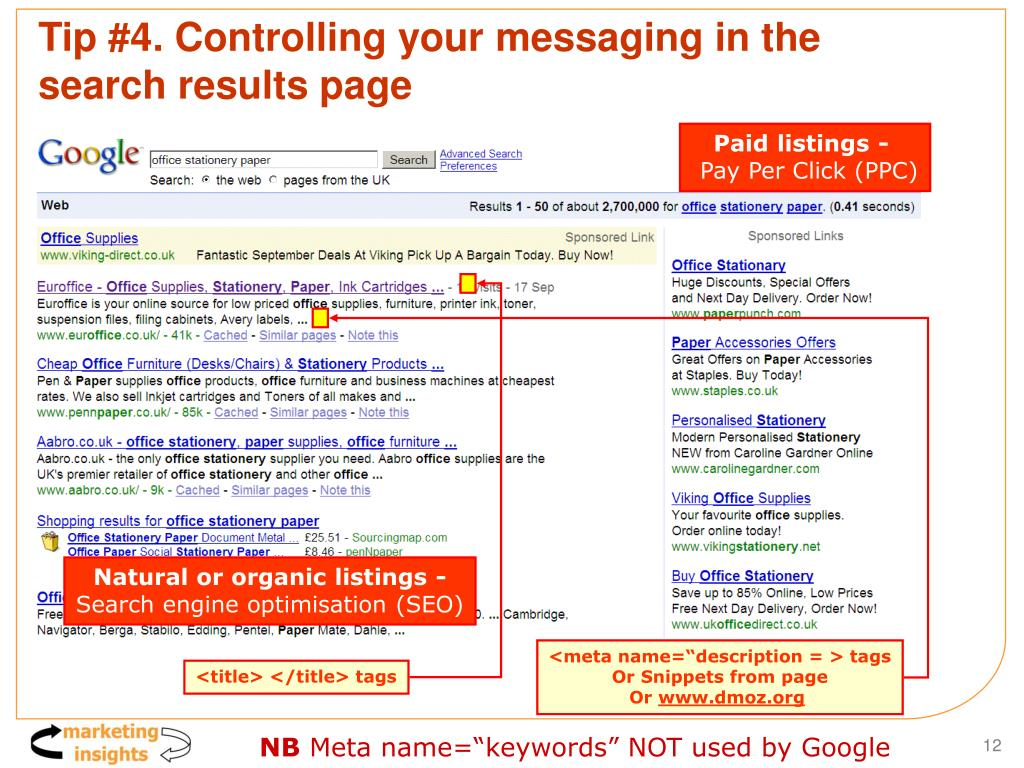 Tip #4. Controlling your messaging in the search results page