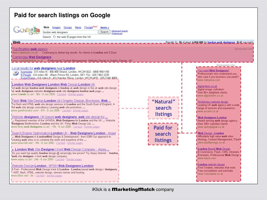 Paid for search listings on Google