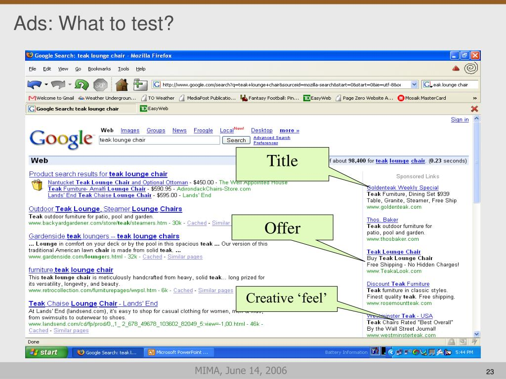 Ads: What to test?